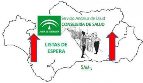 Sigue aumentando la lista de espera quirúrgica en Andalucía.