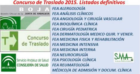 Publicado en Boja la Resolución con los listados definitivos del C. de Traslado de varias categorías.