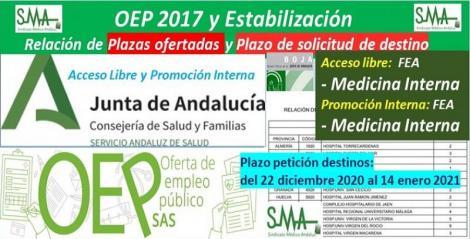 Publicada en el BOJA la relación de las plazas ofertadas y el plazo para solicitar destino de la OEP 2017-Estabilización de FEA Medicina Interna, acceso libre y promoción interna.