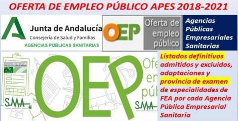 Agencias Públicas. Publicados los listados definitivos de admitidos y excluidos en la OEP 2018-2021 de distintas especialidades de FEA (libre) de H. Costa del Sol, Bajo Guadalquivir, Alto Guadalquivir y Poniente (libre y p.i).