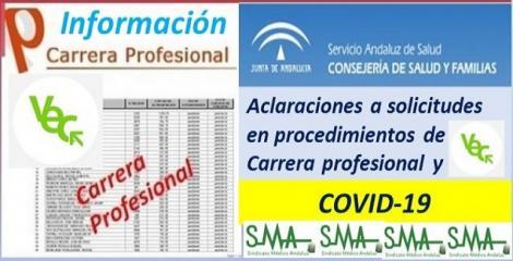 Aclaraciones en relación con las solicitudes en procedimientos de Carrera profesional con motivo del COVID-19.