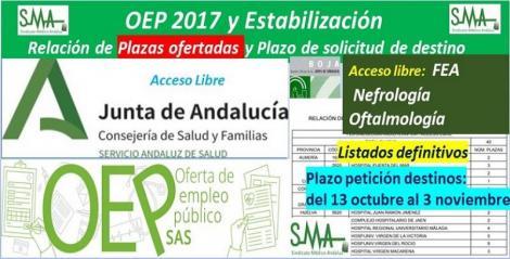 Publicada en el BOJA la relación de las plazas ofertadas, el plazo para solicitar destino y el listado modificado por recursos de reposición de la OEP 2017-Estabilización de FEA Nefrología y Oftalmología, acceso libre.
