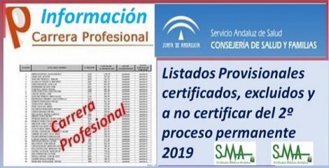 Carrera Profesional: Listados provisionales de profesionales certificados y excluidos del Segundo Proceso de certificación de 2019.