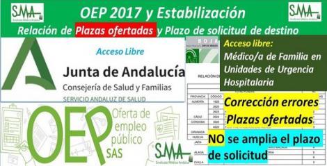 OEP 2017 y Estabilización. Corrección de errores en las plazas ofertadas de Médico/a de Familia en Unidades de Urgencia Hospitalaria, acceso libre.