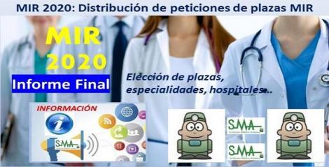 Informe elección MIR 2020. Distribución de las peticiones de plazas.