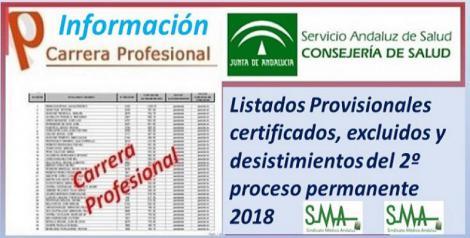 Carrera Profesional: Listados provisionales de profesionales certificados y excluidos del Segundo Proceso de certificación de 2018. Información.