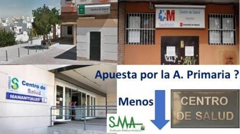 España marca un nuevo mínimo de centros de salud y cae a niveles de 2012.