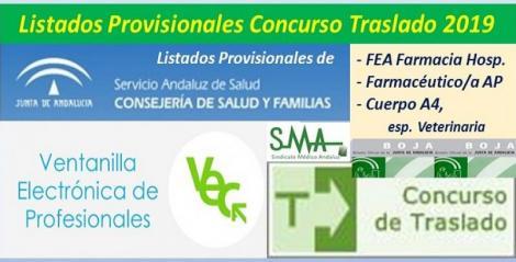 Publicadas en el BOJA resoluciones del Concurso de Traslado 2019 con listados provisionales de FEA Farmacia Hospitalaria, Farmacéutico/a AP y Cuerpo A4, especialidad Veterinaria.