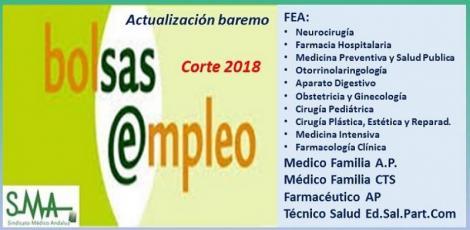 Bolsa. Publicación de listas de aspirantes con actualización del baremo de méritos (corte 2018) de diferentes especialidades de FEA , Médico de Familia...