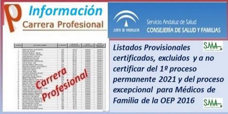 Carrera Profesional: Listados provisionales de profesionales certificados y excluidos del Primer Proceso de Certificación de 2021 y de la reapertura excepcional del segundo proceso de certificación de 2020 para médicos/as Familia (OEP 2016).
