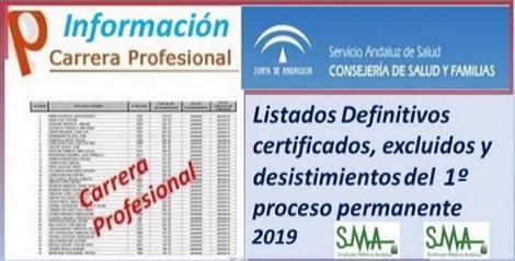 Carrera Profesional: Listados definitivos de profesionales certificados y excluidos del Primer Proceso de certificación de 2019.