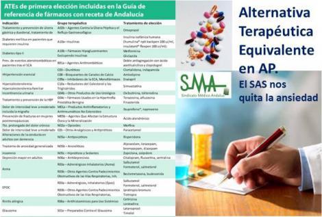 El SAS lleva las ATEs a Atención Primaria con una 'Guía de referencia' sin innovaciones.