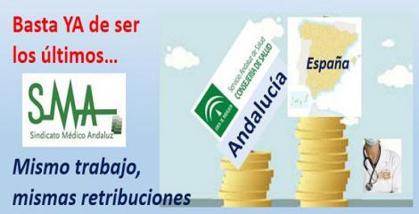 Los médicos andaluces cobran un 41 por ciento menos que la media española.