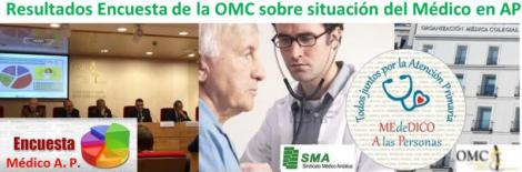 Resultados de la Encuesta 2015 de la OMC sobre la situación del médico en AP: 20% menos de sueldo y el 50% de las consultas saturadas.