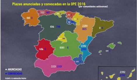 Las OPE sanitarias en España: 16.000 plazas prometidas, 8.000 convocadas.