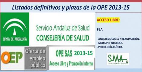 Publicadas las listas definitivas y plazas fijas de la OPE 2013-15 de FEA Anestesia, Medicina Nuclear y Psicología Clínica por acceso libre.