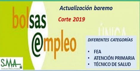 Bolsa. Publicación de listas de aspirantes con actualización del baremo de méritos (corte 2019) de diferentes categorías FEA, AP y T.S.
