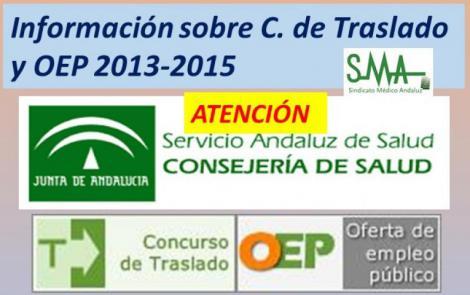ATENCIÓN: Información sobre Concurso de Traslado y OEP 2013-2015.