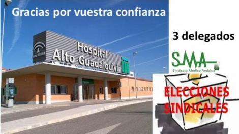 El Sindicato Médico obtiene 3 representantes en las elecciones Sindicales del Hospital Alto Guadalquivir de Andújar.