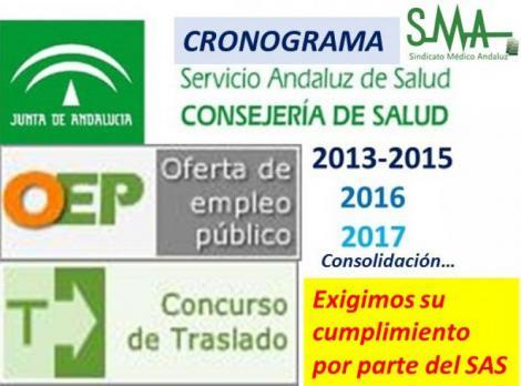 El Sindicato Médico Andaluz exige al SAS que resuelva de una vez por todas OPEs y Traslados.