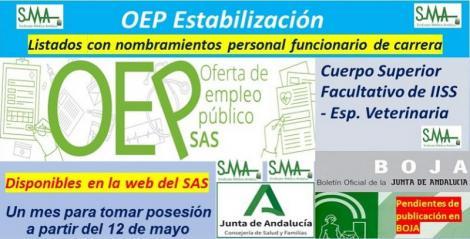 OEP Estabilización. Disponibles los listados con los nombramientos en la categoría de Cuerpo A4, especialidad Veterinaria.