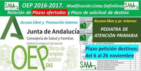 Publicadas en el BOJA la relación de las plazas ofertadas y el plazo para solicitar destino de la OEP 2016-2017 de Pediatra de Atención Primaria (libre y p. interna).