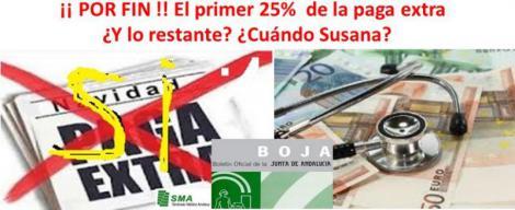 Publicado en el BOJA la resolución que devuelve la parte proporcional (44 días) de la extra de 2012 en la nómina de febrero.