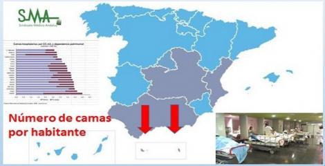 Andalucía a la cola en número de camas hospitalarias por habitante.