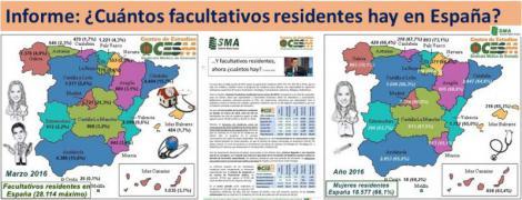 ¿Cuántos facultativos residentes hay en España, en marzo de 2016?