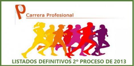 Listados definitivos del 2° proceso de 2013 de Carrera Profesional.