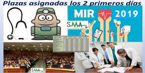 Peticiones de plazas MIR 2019 durante los dos primeros días.