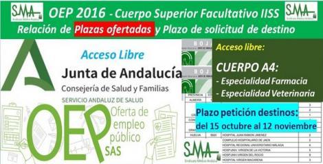 Publicada en el BOJA la relación de las plazas ofertadas y el plazo para solicitar destino de la OEP 2016 del Cuerpo A4, especialidades Farmacia y Veterinaria, acceso libre.