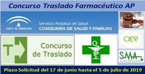 Convocado el Concurso de Traslado para Farmacéutico/a de Atención Primaria en cumplimiento de sentencia.