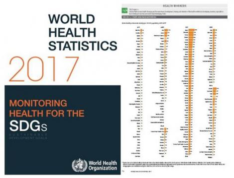 Un informe de la OMS sitúa a España con 91 sanitarios por cada 100.000 habitantes, lejos de los países en cabeza.
