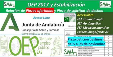 Publicadas en el BOJA la relación de las plazas ofertadas y el plazo para solicitar destino de la OEP 2017-Estabilización de FEA Traumatología, Ap. Digestivo, M. Intensiva y Epidemiólogo/a de AP, acceso libre.