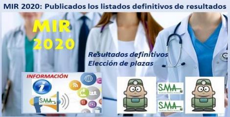 Publicados los listados definitivos de resultados del MIR 2020.