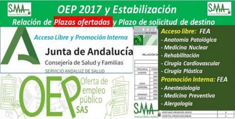 Publicada en el BOJA la relación de las plazas ofertadas y el plazo para solicitar destino de la OEP 2017-Estabilización de diferentes  especialidades de FEA, acceso libre y promoción interna.