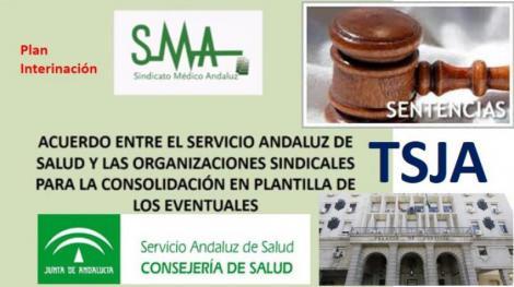 El TSJ de Andalucía rechaza suspender el acuerdo de interinidades pactado, entre otros, por el Sindicato Médico.