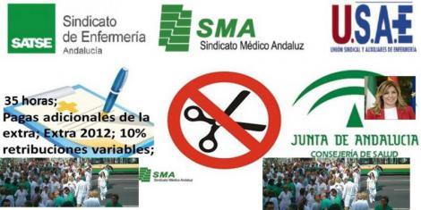 Sindicatos profesionales sanitarios andaluces convocan movilizaciones por la recuperación de los derechos.