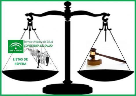 La Sanidad Pública Andaluza de nuevo a los tribunales.