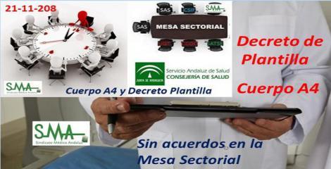 Mesa Sectorial 21 de noviembre de 2018. Sin acuerdos en los puntos clave (decreto plantilla, cuerpo A4)
