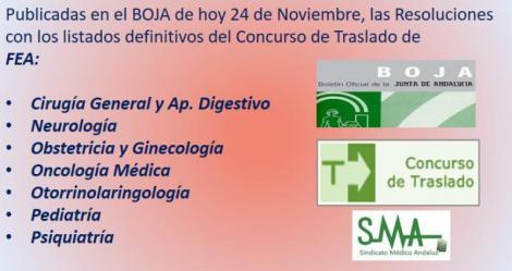 Publicada en el BOJA la Resolución con los listados definitivos del C. de Traslado de FEA de Cirugía General, Neurología, Ginecología, Oncología Médica, ORL, Pediatría y Psiquiatría.