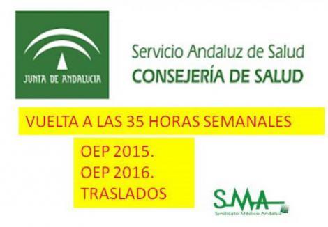 Información Mesa Sectorial 16 noviembre 2016: Vuelta a las 35 horas. OEP y Traslados.