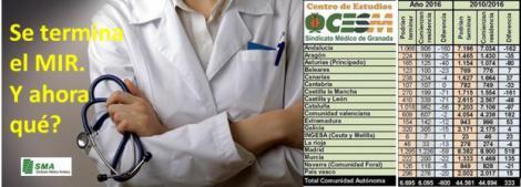 Más de 6.500 médicos finalizan su etapa MIR, ¿y ahora qué?