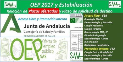 Publicada en el BOJA la relación de las plazas ofertadas y el plazo para solicitar destino de la OEP 2017-Estabilización de más especialidades de FEA (acceso libre y promoción interna).