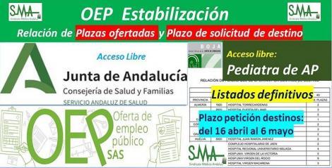 Publicada en el BOJA la aprobación de listados definitivos, la relación de las plazas ofertadas y el plazo para solicitar destino de la OEP de Estabilización de Pediatra de Atención Primaria, acceso libre.