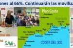 Plan Costa