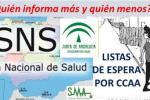 CCAA Listas